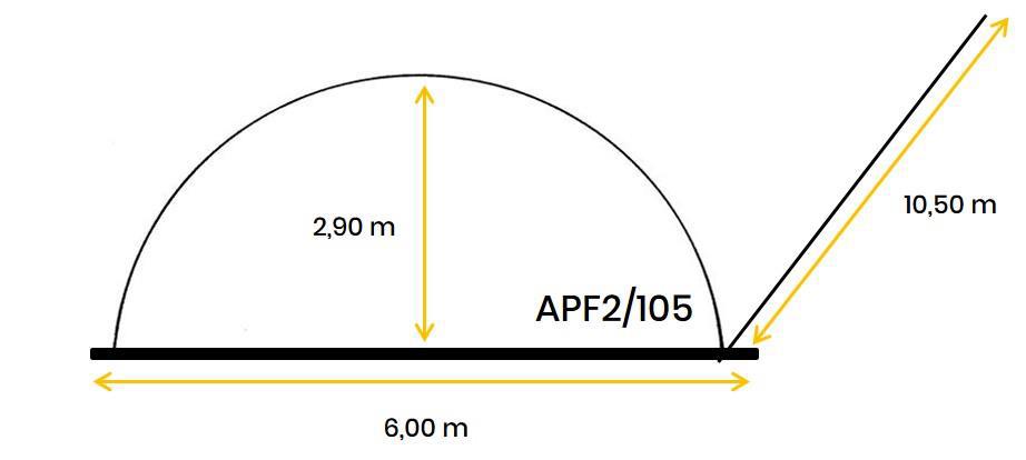 apf2-105