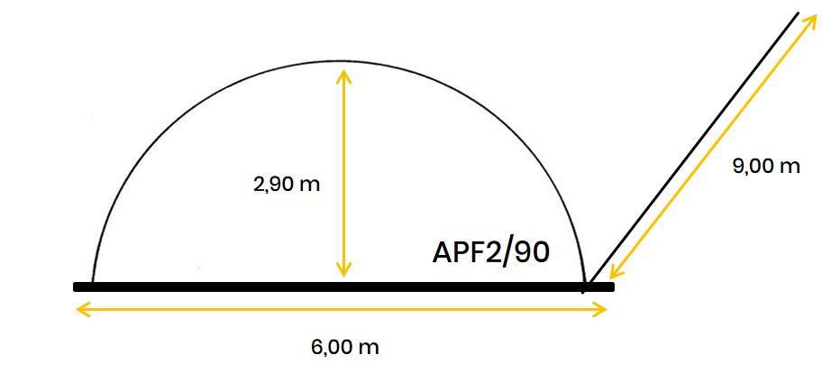 apf2-90