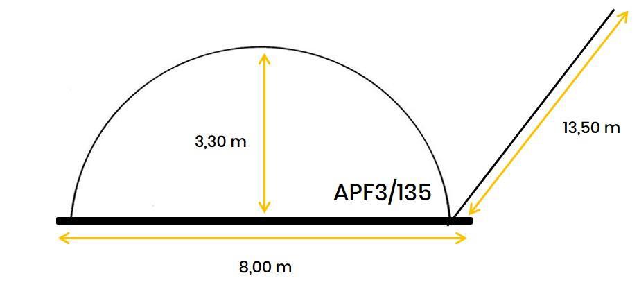 apf3-135