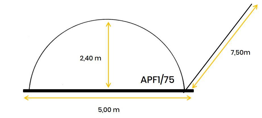 apf175