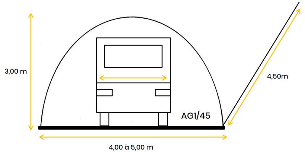 AG1-45