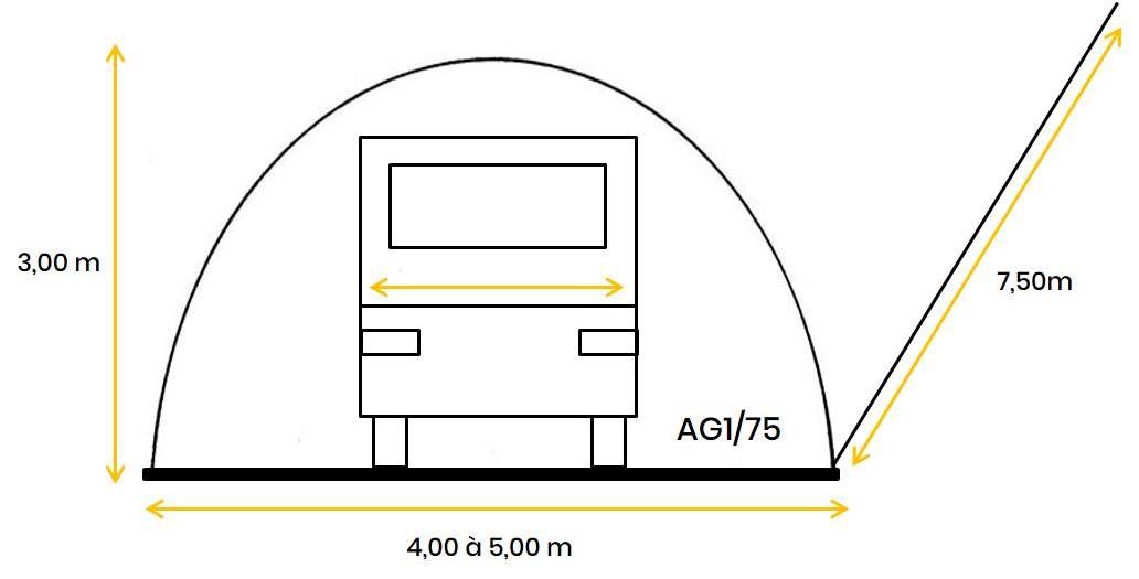 AG1-75